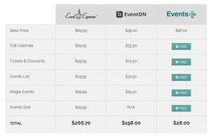 compare prices
